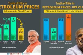 Cong-BJP's Twitter war over fuel prices